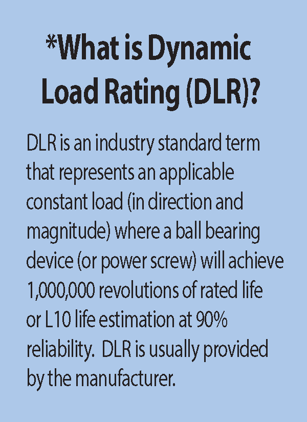 What is dynamic load rating (DLR)?