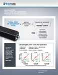 Calculating total cost of linear actuators [INFOGRAPHIC]