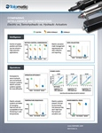 Hydraulic vs high force electric linear actuators: new infographic