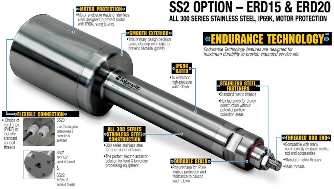 ERD stainless steel electric cylinder