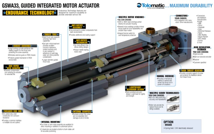 electric servo actuator