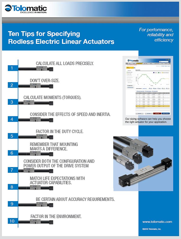 selectring rodless electromechanical actuators